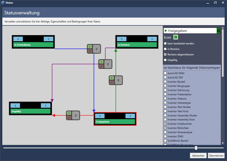Statuskonfiguration: Statusabfolgen einfach und flexibel konfigurieren. Statusinformationen mit Benutzerrechten koppeln. Zuordnung verschiedener Workflows bzw. Statusabfolgen zu unterschiedlichen Dokumenten.