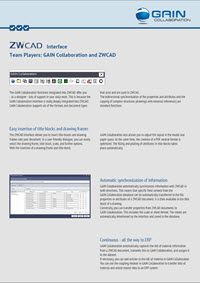Interface ZWCAD
